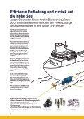 Parker- Bedarf & Zubehör für die Seefahrt - ParkerHFDE - Seite 6