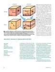 Oilfield Anisotropy: Its Origins and Electrical ... - Schlumberger - Page 3