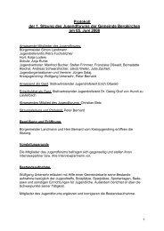 Protokoll der Vorstandssitzung der Initiative Jugendkulturzentrum ...