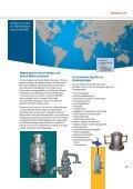 Hydraulische Decoking-Systeme - Flowserve Corporation - Seite 3