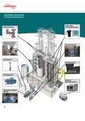Hydraulische Decoking-Systeme - Flowserve Corporation - Seite 4