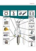 Hydraulische Decoking-Systeme - Flowserve Corporation - Seite 5
