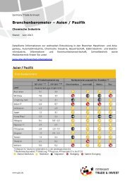 Chemische Industrie - Germany Trade & Invest