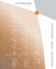 Quartalsbericht - Q3/2001 - Quarterly report - Mensch und Maschine