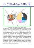 TESLA Design - Page 5