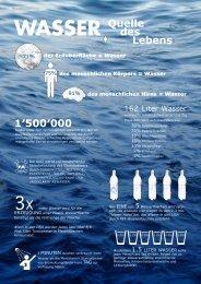 Factsheet Wasser - VortexPower