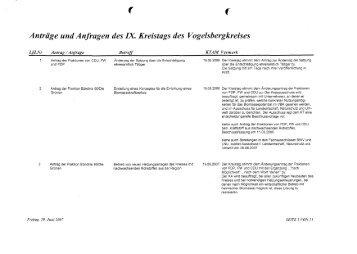 Anträge und Anfragen des IX. Kreistags des Vogelsbergkreises