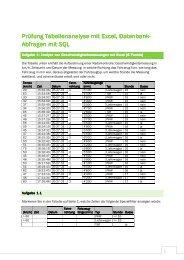 PDF [522 KB] - SwissEduc.ch