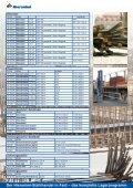 Aktuelles Stahlhandel Lagerprogramm zum Download - Hieronimi - Seite 2
