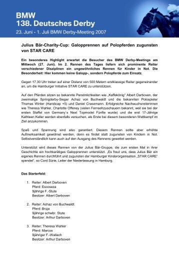 Julius Bär-Charity-Cup: Galopprennen auf Polopferden zugunsten ...