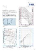 Rotordrehvorrichtung - BHS Getriebe GmbH - Seite 5