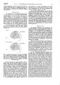 Verbesserung der Hirndurchblutung durch: Ouabain - Strophantus - Page 3