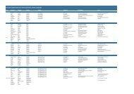 Zur Nominierungsliste vom 24. Juni 2013