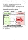 A1 Der IEEE488-/ IEC625-Bus (GPIB) A1-1. Übersicht ... - TI 2000 - Seite 7
