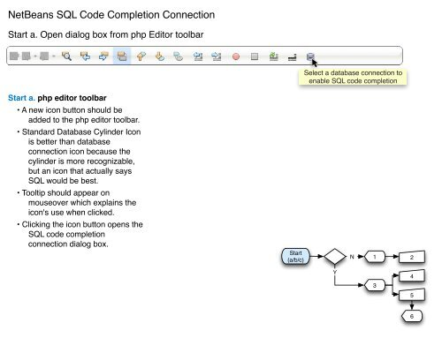 NetBeans SQL Code Completion Connection - NetBeans Wiki