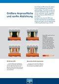 Curaflex® - Dreher + Dreher GmbH - Seite 3