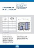 Curaflex® - Dreher + Dreher GmbH - Seite 4