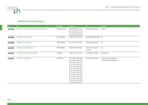 Bildungsangebot GKS1 2013/14 - Pädagogische Hochschule ...