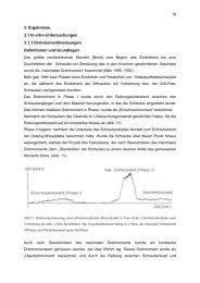 3. Ergebnisse 3.1 In-vitro-Untersuchungen 3.1.1 ...