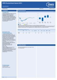 DWS Deutschland Garant 2013 - Fundinfo