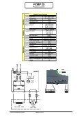 FXMP 25 - Control Techniques B.V. - Page 6