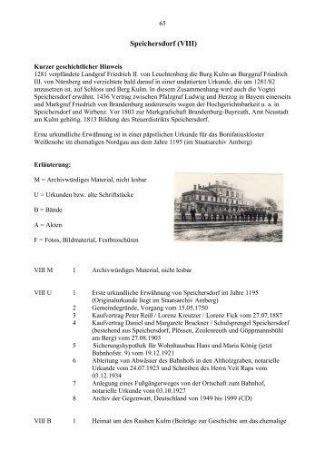Speichersdorf (VIII) - CMS