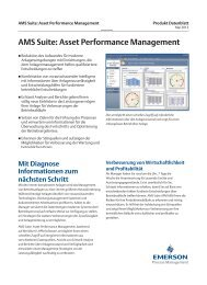 AMS Suite: Asset Performance Management - Emerson Process ...