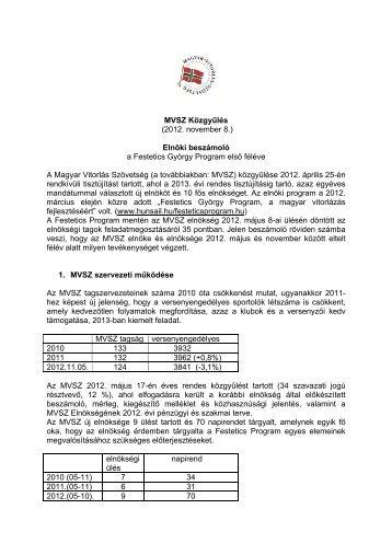 letölthető pdf fájl - Magyar Vitorlás Szövetség