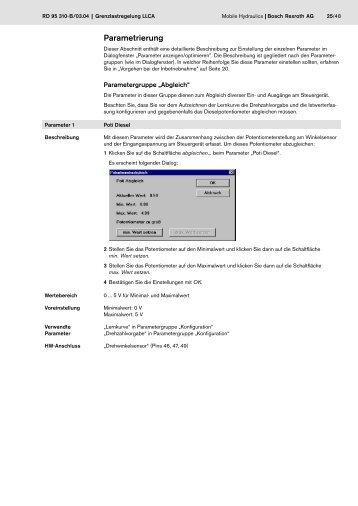 Anwendungssoftware Grenzlastregelung LLCA - Bosch Rexroth AG