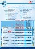 Inhaltsstoffe und Anwendungshinweise dline®-Öl/-Duschbad - Seite 2