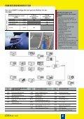 EDITORIAL - Citroën Service - Seite 3