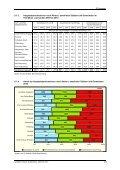 9. Finanzen (pdf, 125 KB) - Landkreis Prignitz - Seite 7