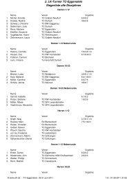 2. LK-Turnier TC-Eggenstein Siegerliste alle ... - Tennis-web.net