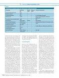 Angeborene Störungen der Blutbildung - Netzwerk für angeborene ... - Seite 3