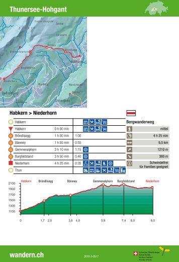 Thunersee-Hohgant wandern.ch