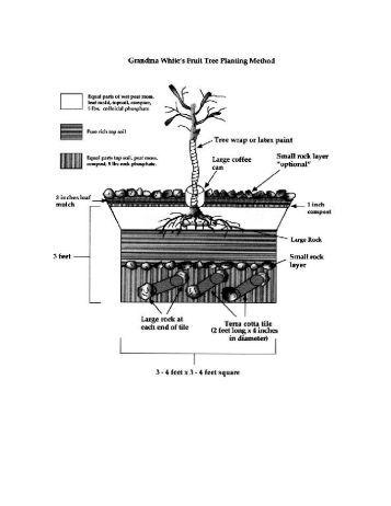 garten landschaftsbau pf. Black Bedroom Furniture Sets. Home Design Ideas