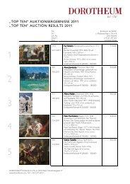 Top Ten-Auktionsergebnisse 2011 - Dorotheum