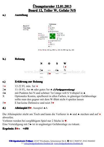 Board 12 - Bridgeakademie Fröhner