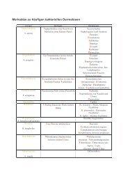 Merksätze zu häufigen bakteriellen Dermatosen - Biochemie ...