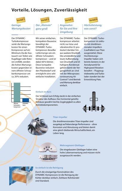 Turbokompressoren DYNAMIC - Prochrom Comp