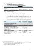 Merkblatt betreffend unterjährige Steuerpflicht - Seite 4