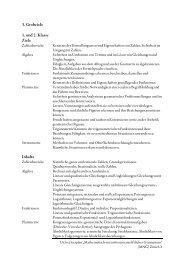 3. Grobziele 1. und 2. Klasse Ziele Inhalte