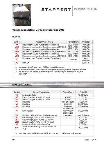 Verpackungsarten / Verpackungspreise 2013
