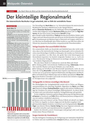Blickpunkt: Österreich - Buchreport