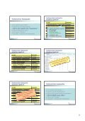 Medikamentös-toxische Hepatopathie - Magen-Darm-Zentrum - Seite 3