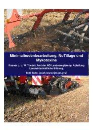Mulch - Land-Impulse