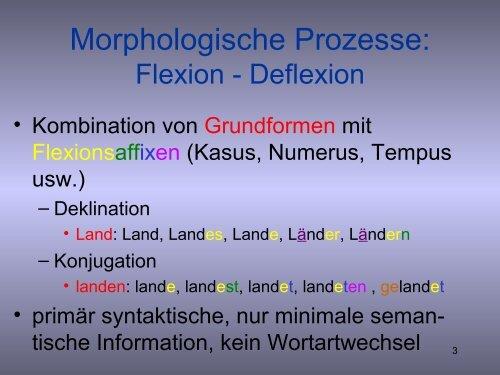 Computerlinguistik I Vorlesung im WS 2004/05