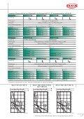FLUX Fass- und Containerpumpen - Seite 5