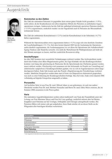 ksw 02001-03 Jahresbericht 2005_Umschlag - im Kantonsspital ...