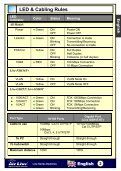 Live Series Switches - Page 3